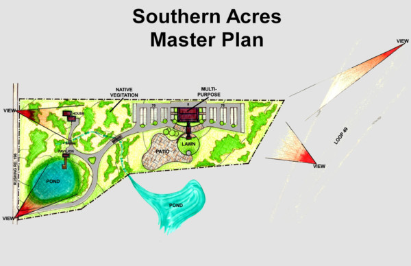 Southern Acres Master Plan